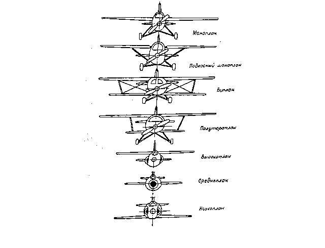 фюзеляжей: схема летающее